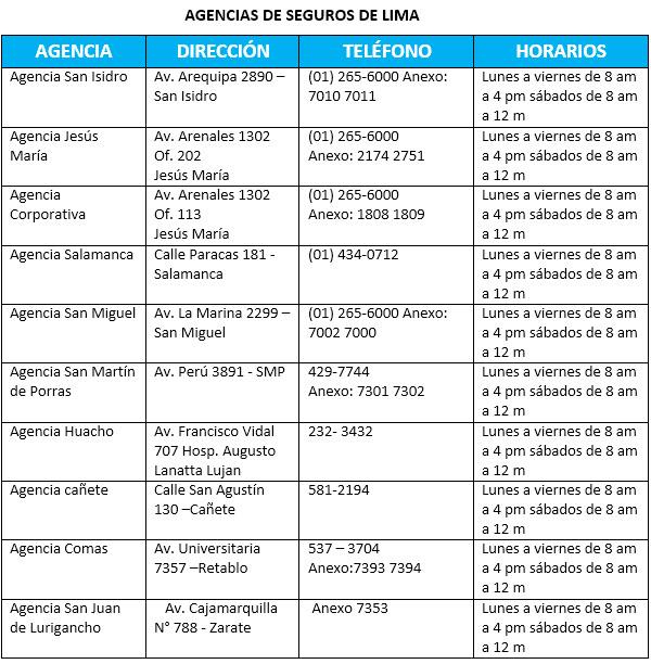 agencias_seguros_lima