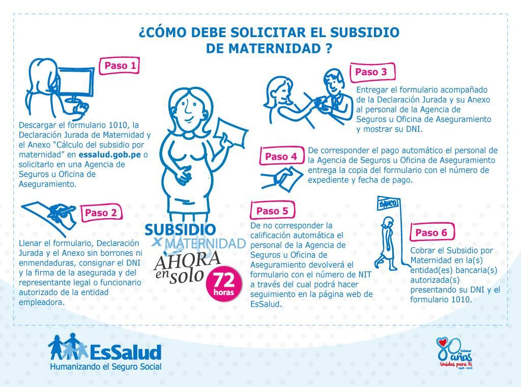 como-solicitar-subsidio-por-maternidad